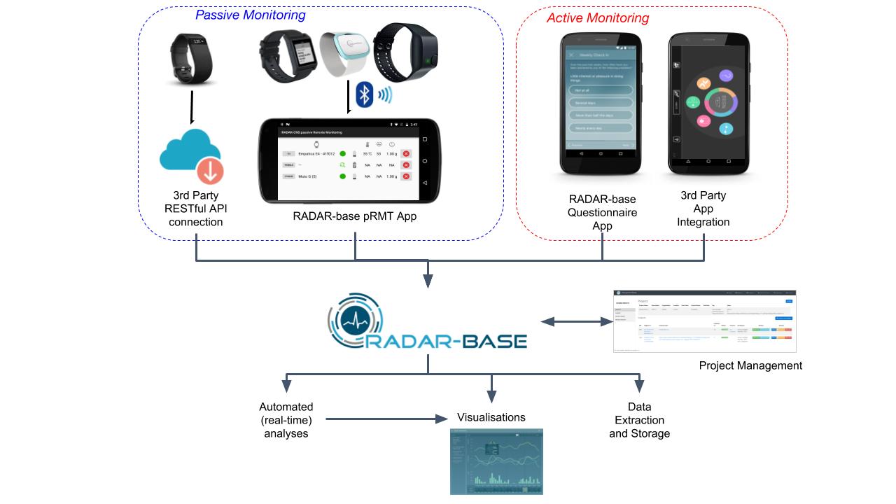 Radarr App Ios