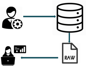 Accessing the data collected using RADAR-Base | RADAR-base